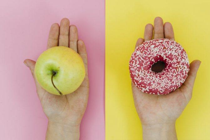 Правильное питание для набора веса картинка